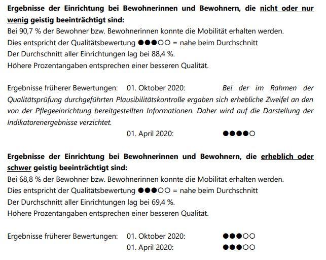 Screenshot von der Anlage 3 zur Qualitätsdarstellungsvereinbarung